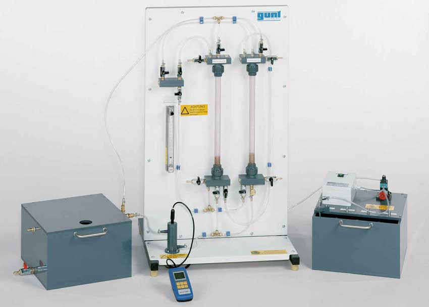 Ion Exchange Demonstration Unit
